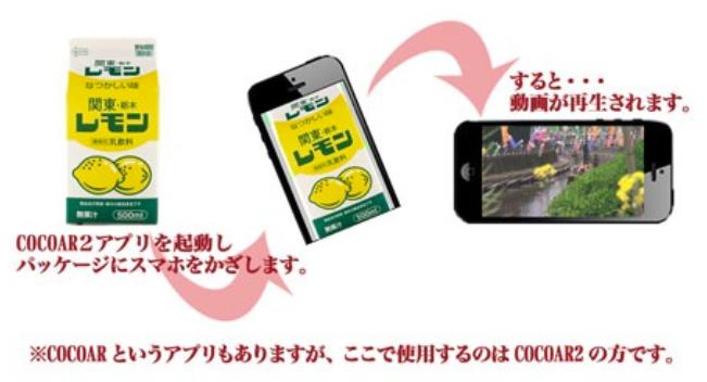 COCOAR2アプリを起動しパッケージにスマホをかざすと動画が再生されます